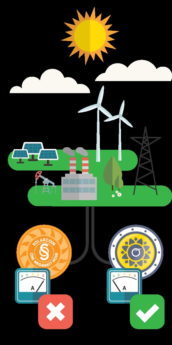 Illustration Comparaison Solarcoin et tournesol